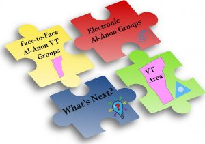 Electronic Groups: What's next? jigsaw icon.